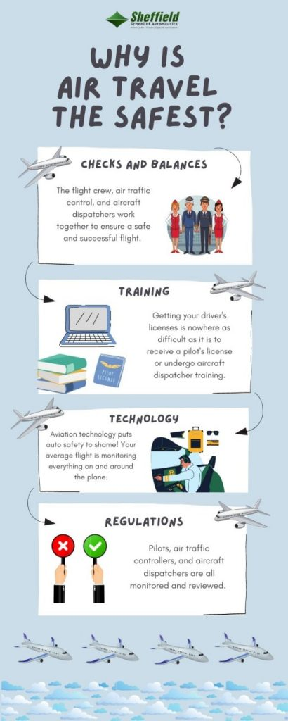 infographic on why air travel is the safest